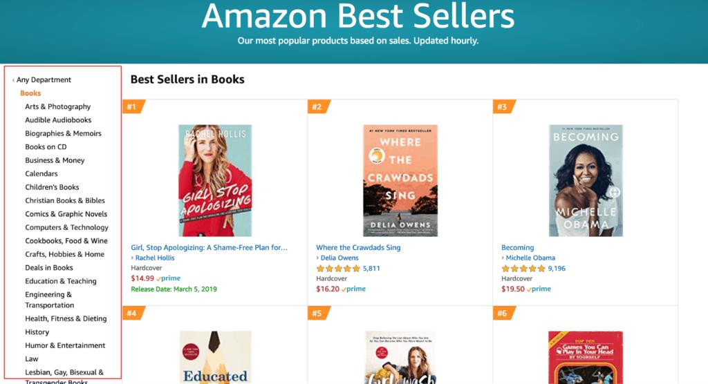 Amazon bestsellers as writing topics