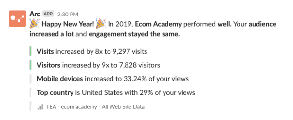 Audience and engagement stats