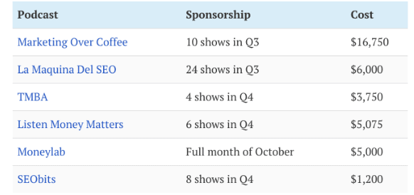 Podcasts and sponsorship