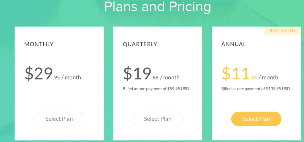 Grammarly plans and pricing