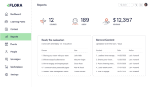 The reports and analytics page for courses