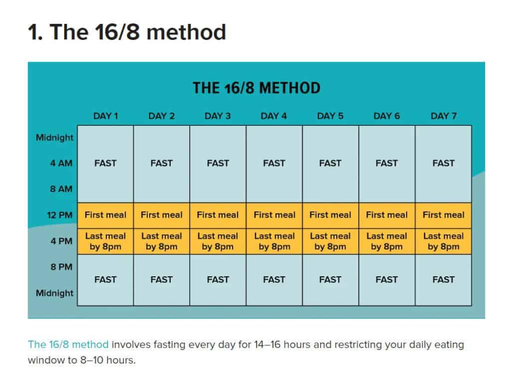 16/8 method