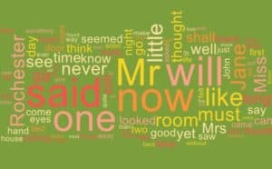 Word Cloud for Charlotte Bronte's Jane Eyre