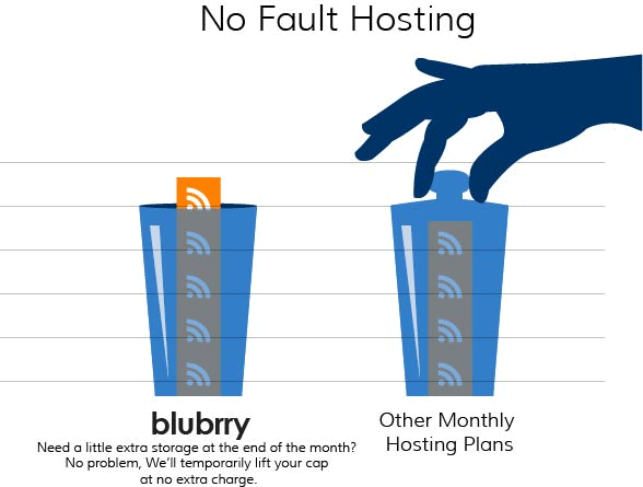Extra hours of hosting per month