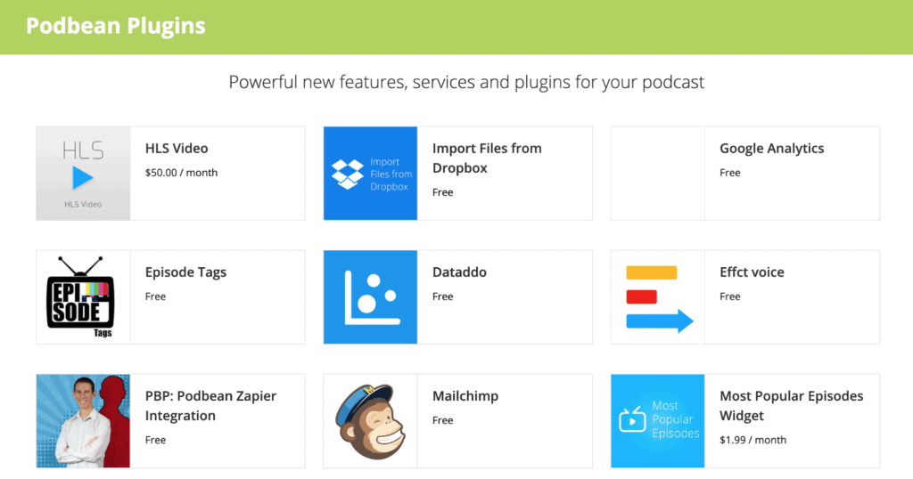 The various Plugins available on Podbean
