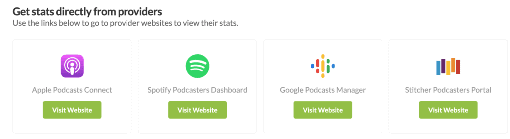 This is where you can access stats regarding individual directories that you have chosen to share your podcast on