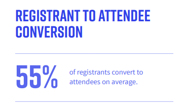 Registrant To Attendee Conversion