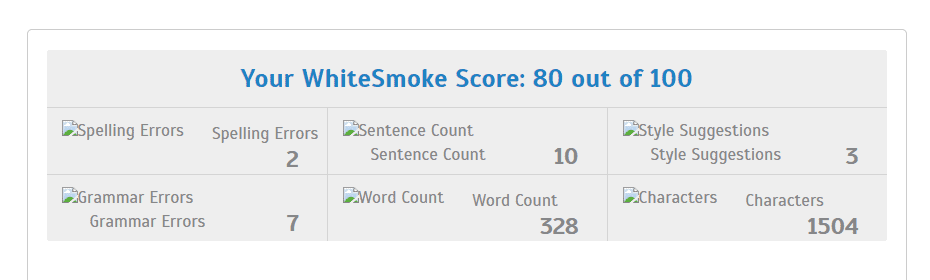 Shows the score given by WhiteSmoke